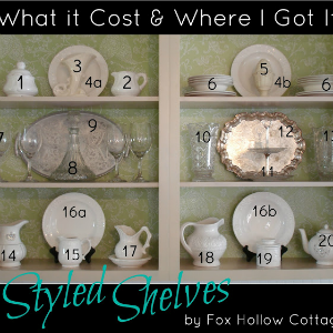Open Kitchen Cabinet Budget Styling - what is cost breakdown