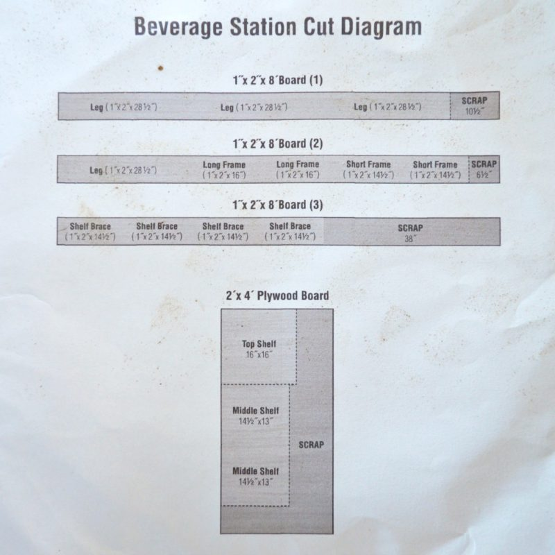 Cut List DIH Home Depot Beverage Station