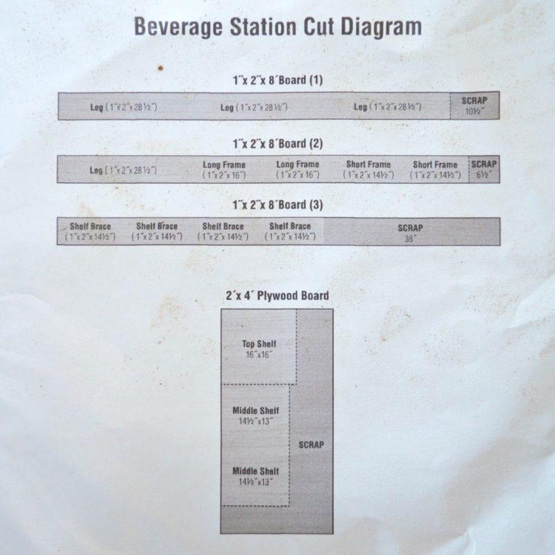 Cut List DIH Home Depot Beverage Station